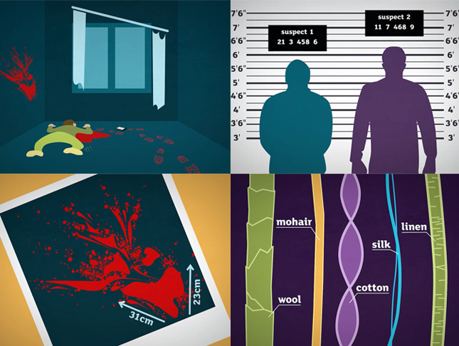 Science Educational animations about forensice