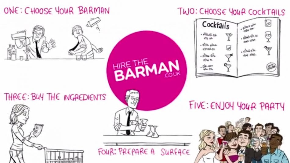 Whiteboard animation end frame logo for Hire the Barman