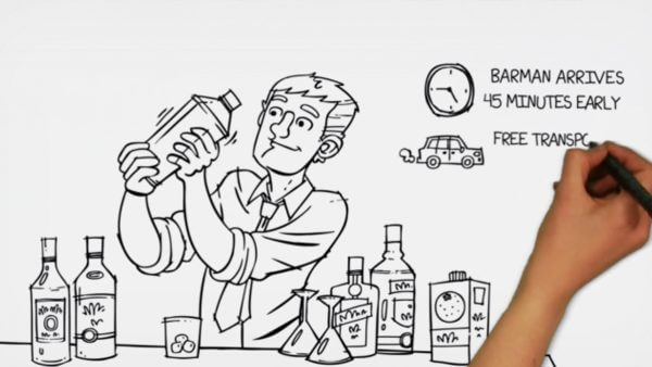 Whiteboard animation videoscribe style for Hire the Barman explainer film