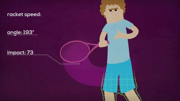 Animated promotional educational film on Technology in Sport