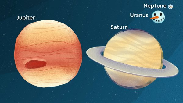 The gas giants Jupiter and Saturn