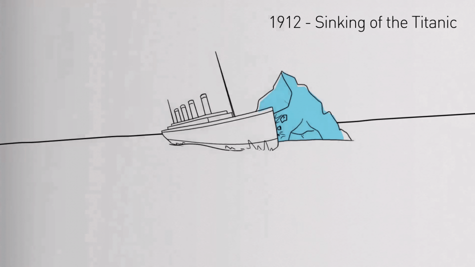 International Maritime Organisation 70 Anniversary corporate animation film Titanic sinking